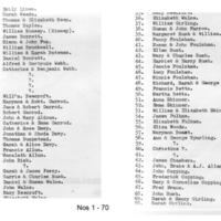 MTR Names nos 1 - 70.jpg