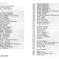 MTR Names nos  281 - 350.jpg