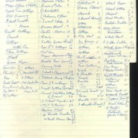 JW008a Businesses - lists of businesses.jpg