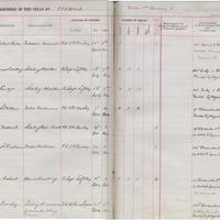 cell bk to 1912.pdf