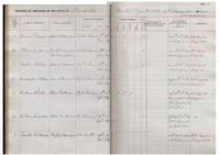 cell bkn1901-1906.pdf